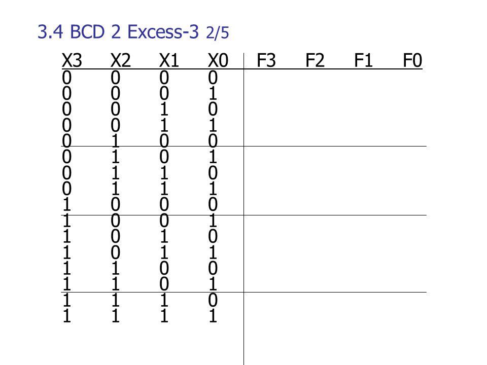 3.4 ΒCD 2 Excess-3 2/5 X3 X2 X1 X0 F3 F2 F1 F0. 0 0 0 0. 0 0 0 1. 0 0 1 0. 0 0 1 1. 0 1 0 0. 0 1 0 1.