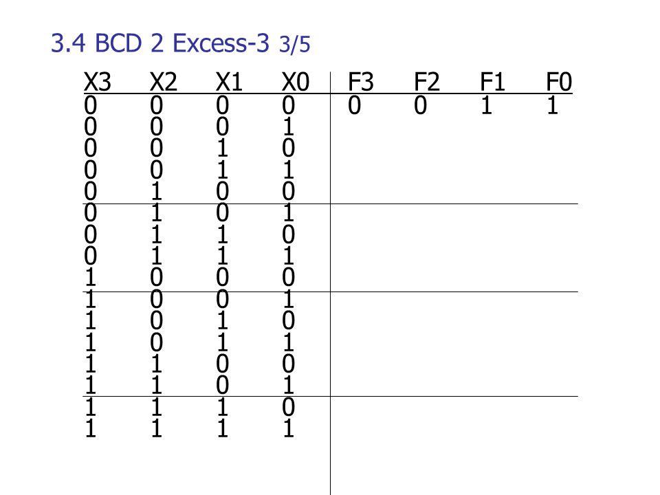 3.4 ΒCD 2 Excess-3 3/5 X3 X2 X1 X0 F3 F2 F1 F0. 0 0 0 0 0 0 1 1. 0 0 0 1. 0 0 1 0. 0 0 1 1. 0 1 0 0.