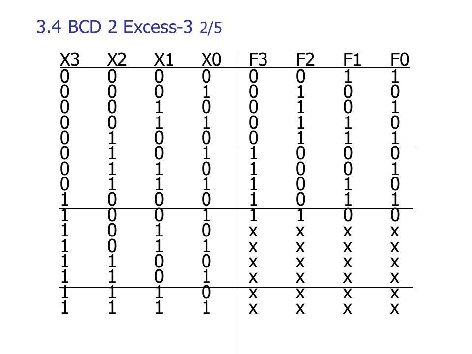 3.4 ΒCD 2 Excess-3 2/5 X3 X2 X1 X0 F3 F2 F1 F0. 0 0 0 0 0 0 1 1. 0 0 0 1 0 1 0 0. 0 0 1 0 0 1 0 1.