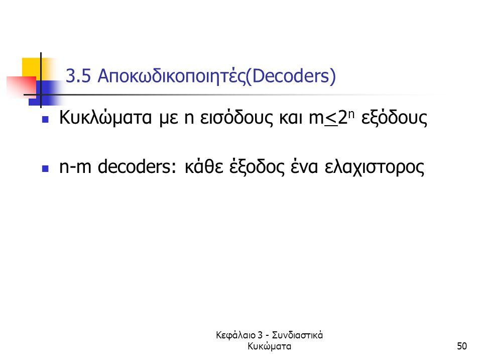 3.5 Αποκωδικοποιητές(Decoders)