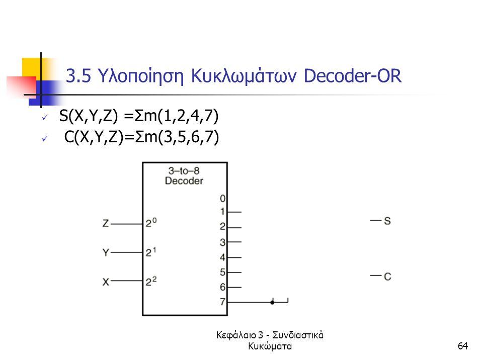 3.5 Υλοποίηση Κυκλωμάτων Decoder-OR