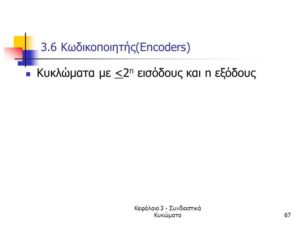 3.6 Κωδικοποιητής(Encoders)