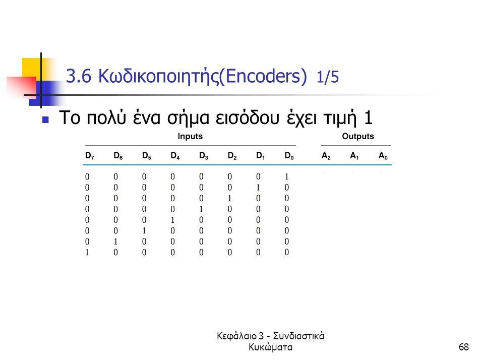 3.6 Κωδικοποιητής(Encoders) 1/5