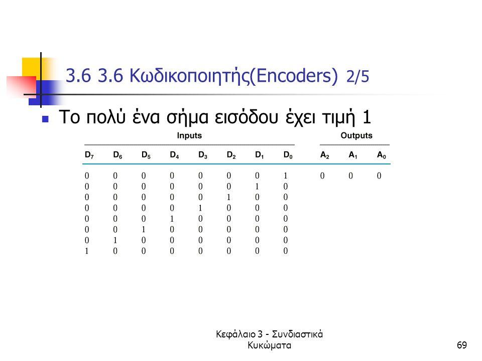 3.6 3.6 Κωδικοποιητής(Encoders) 2/5