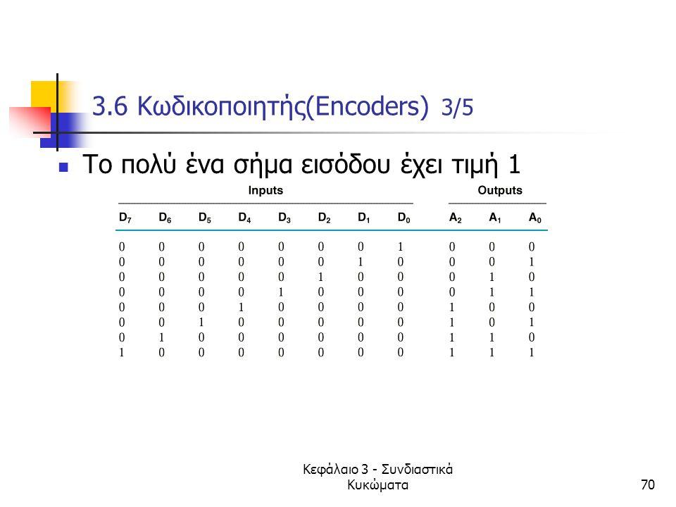 3.6 Κωδικοποιητής(Encoders) 3/5