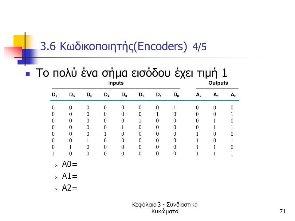 3.6 Κωδικοποιητής(Encoders) 4/5