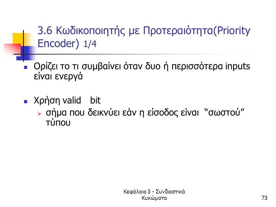 3.6 Κωδικοποιητής με Προτεραιότητα(Priority Encoder) 1/4