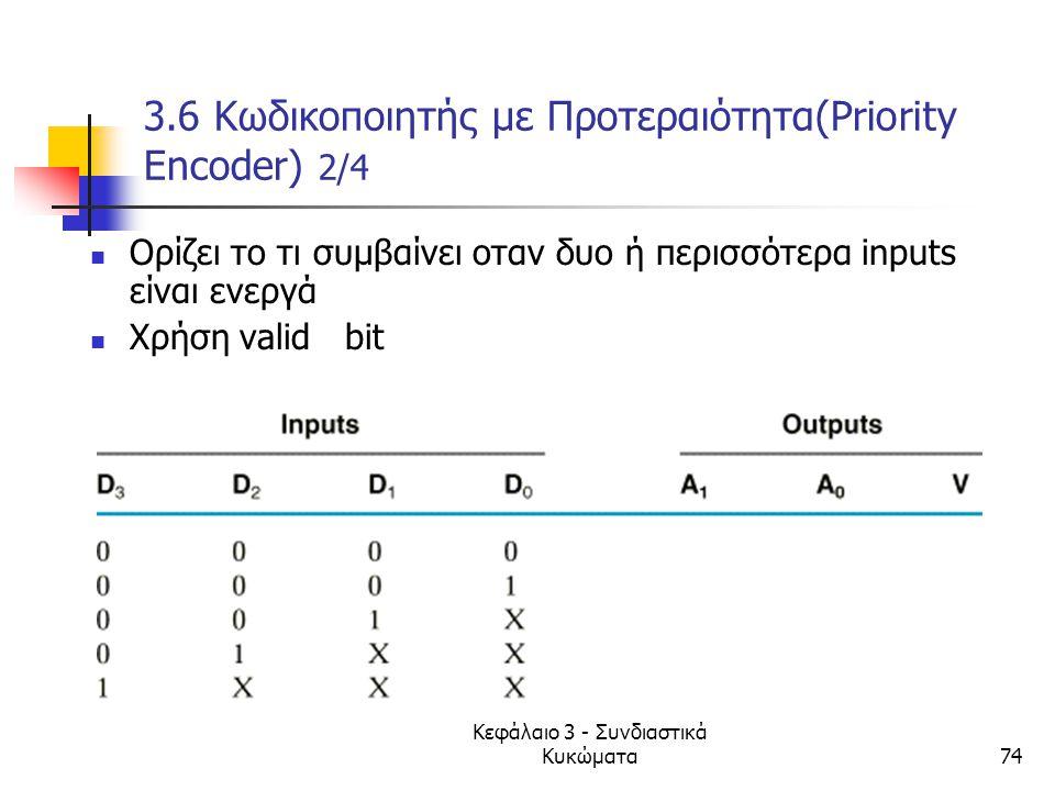 3.6 Κωδικοποιητής με Προτεραιότητα(Priority Encoder) 2/4