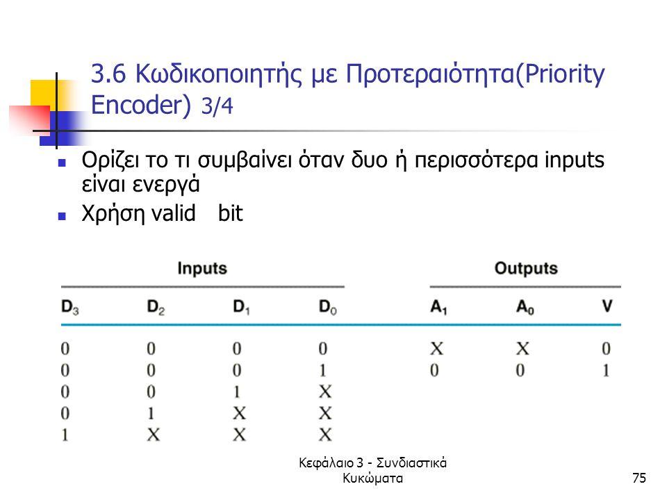 3.6 Κωδικοποιητής με Προτεραιότητα(Priority Encoder) 3/4