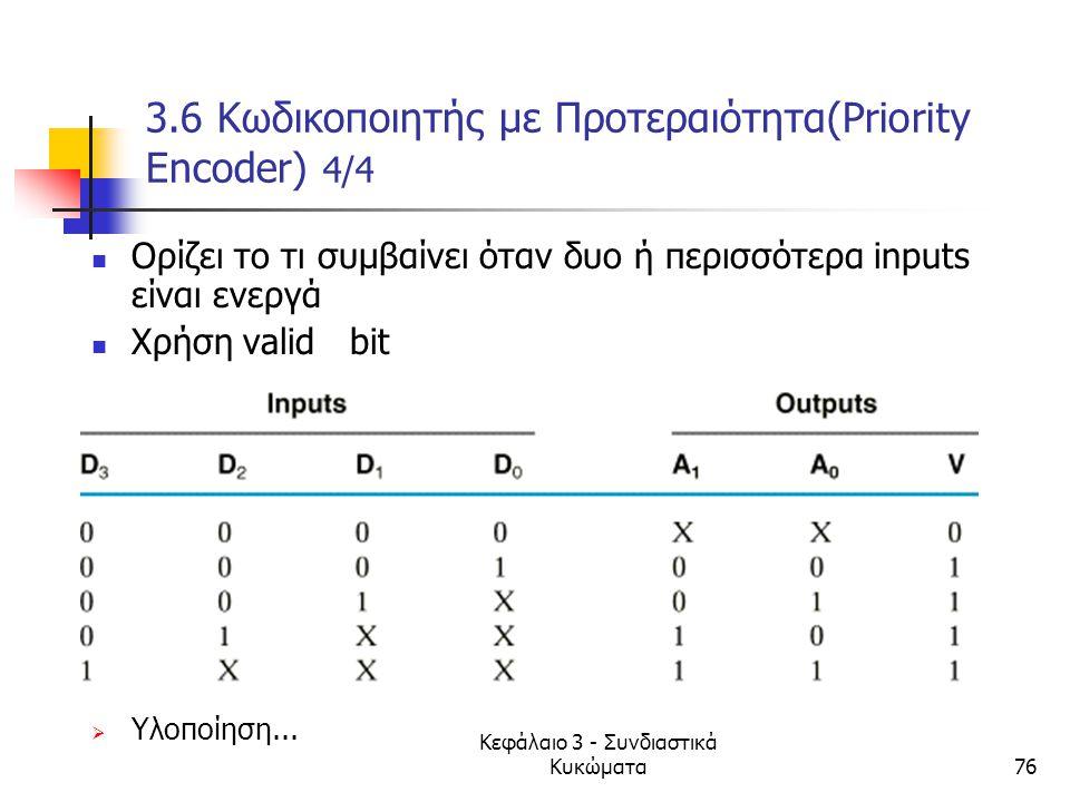3.6 Κωδικοποιητής με Προτεραιότητα(Priority Encoder) 4/4