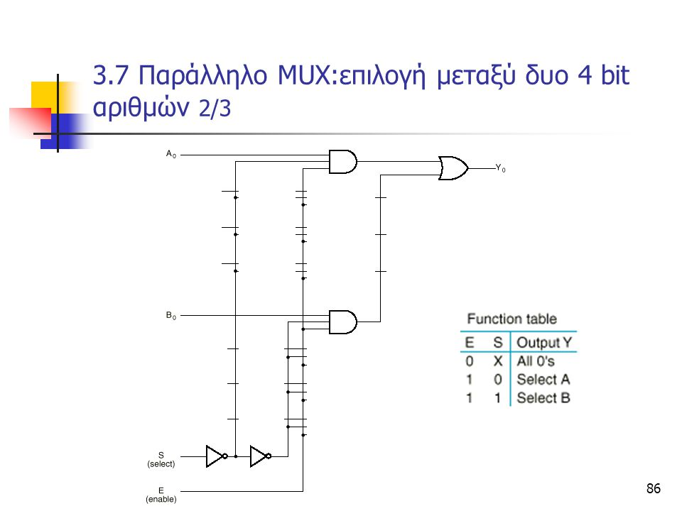 3.7 Παράλληλο ΜUX:επιλογή μεταξύ δυο 4 bit αριθμών 2/3