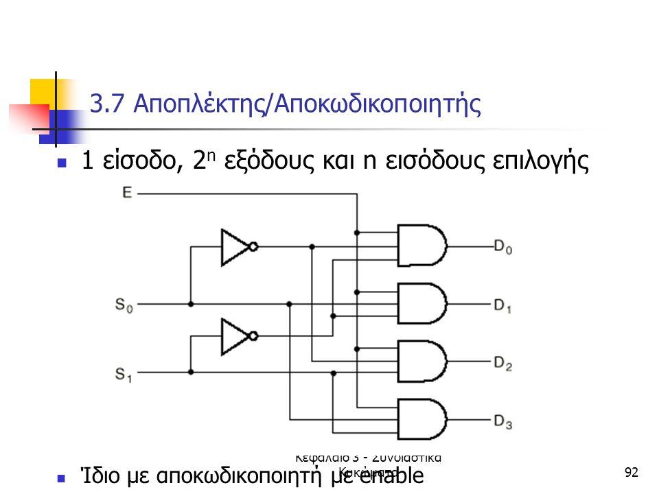 3.7 Aποπλέκτης/Αποκωδικοποιητής