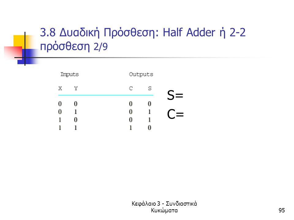 3.8 Δυαδική Πρόσθεση: Ηalf Adder ή 2-2 πρόσθεση 2/9