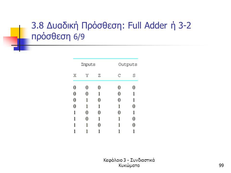 3.8 Δυαδική Πρόσθεση: Full Adder ή 3-2 πρόσθεση 6/9
