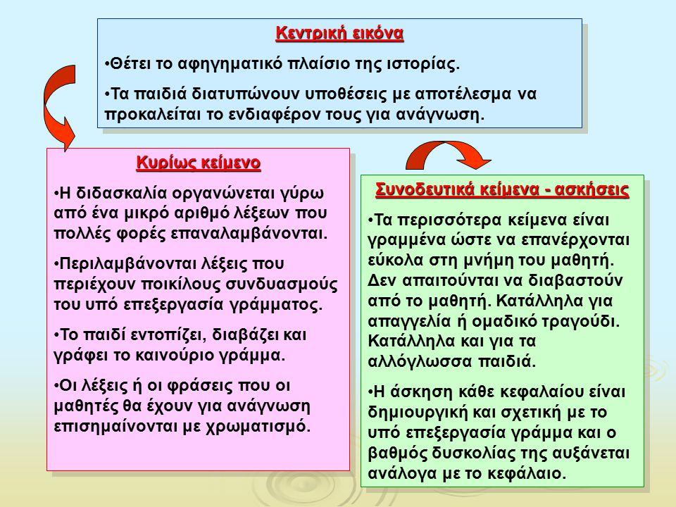 Συνοδευτικά κείμενα - ασκήσεις