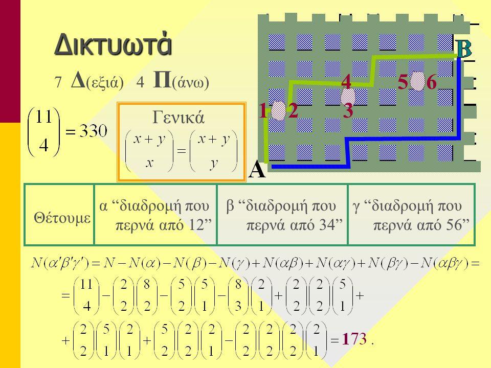 Δικτυωτά 1 2 5 6 3 4 Γενικά 7 Δ(εξιά) 4 Π(άνω) α διαδρομή που