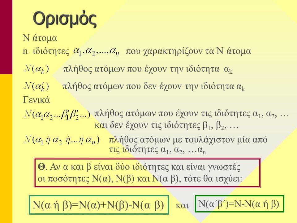Ορισμός Ν(α ή β)=Ν(α)+Ν(β)-Ν(α β) N άτομα