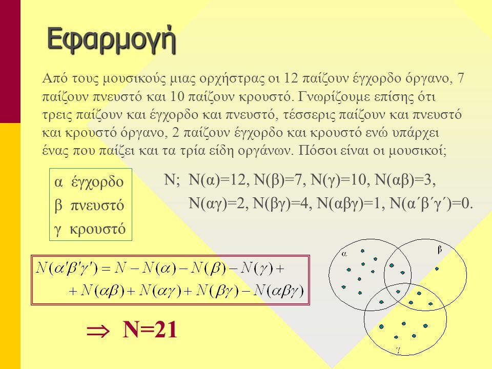 Εφαρμογή  Ν=21 Ν; Ν(α)=12, Ν(β)=7, Ν(γ)=10, Ν(αβ)=3, α έγχορδο
