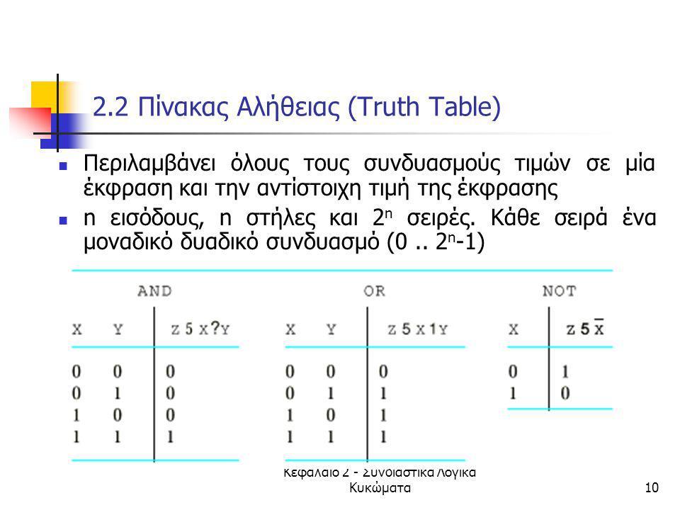 2.2 Πίνακας Αλήθειας (Τruth Table)