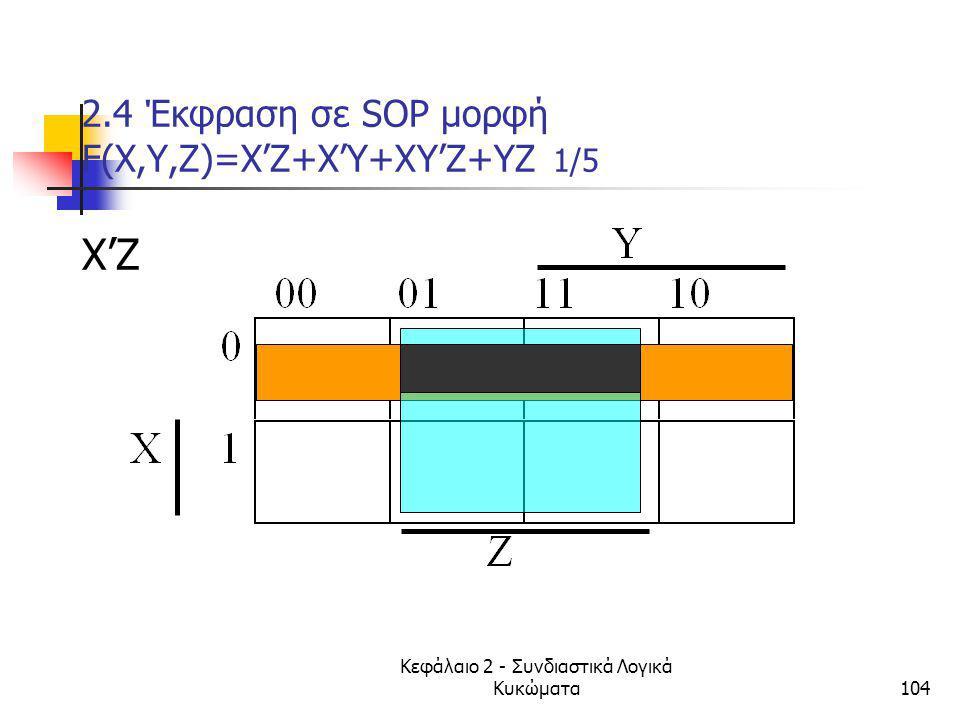 2.4 Έκφραση σε SOP μορφή F(Χ,Υ,Ζ)=X'Z+X'Y+XY'Z+YZ 1/5