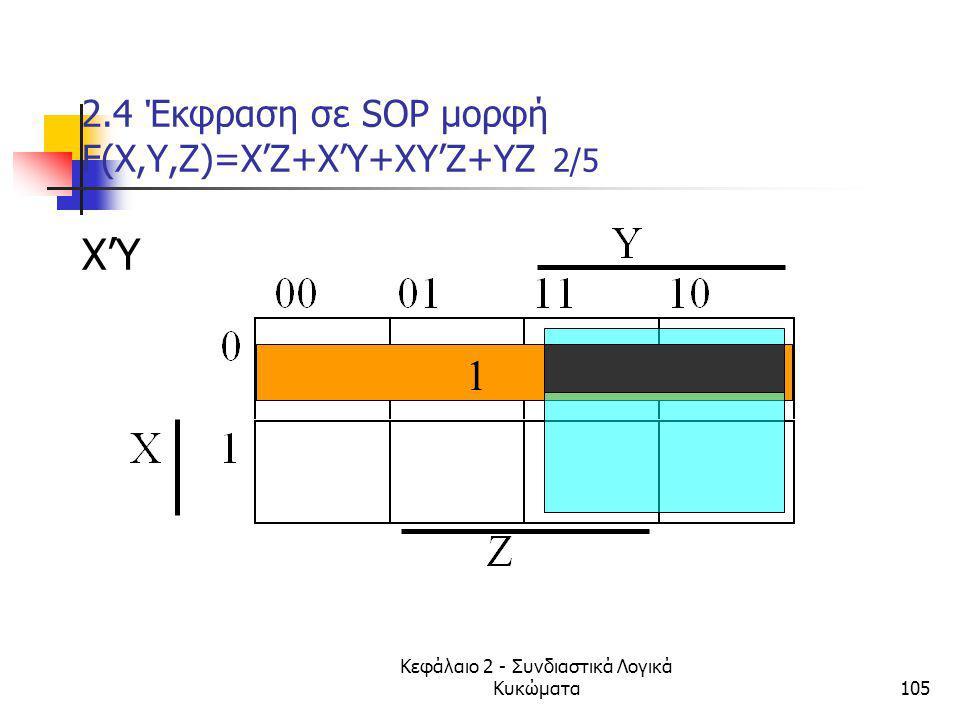 2.4 Έκφραση σε SOP μορφή F(Χ,Υ,Ζ)=X'Z+X'Y+XY'Z+YZ 2/5