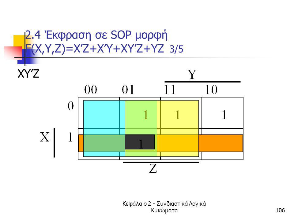 2.4 Έκφραση σε SOP μορφή F(Χ,Υ,Ζ)=X'Z+X'Y+XY'Z+YZ 3/5