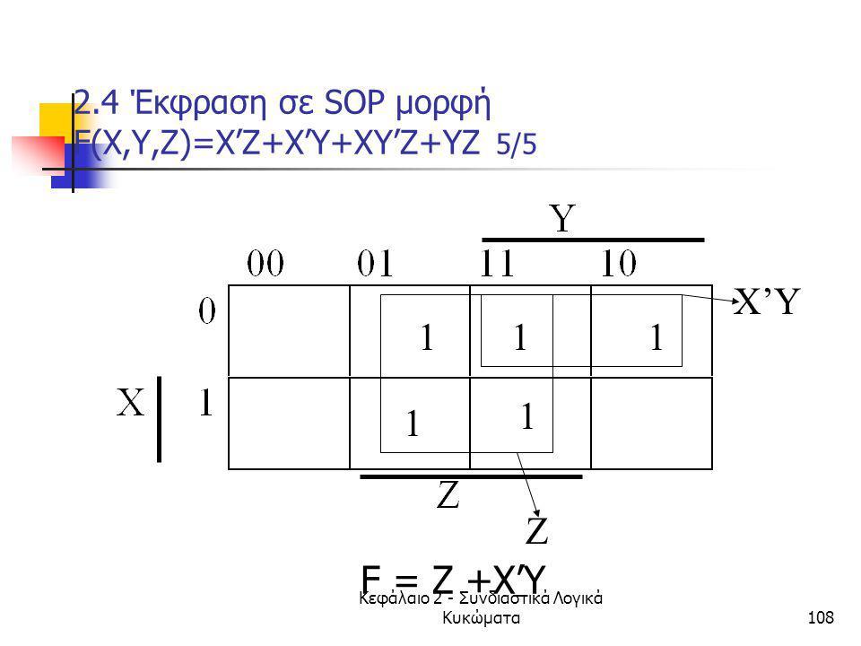 2.4 Έκφραση σε SOP μορφή F(Χ,Υ,Ζ)=X'Z+X'Y+XY'Z+YZ 5/5