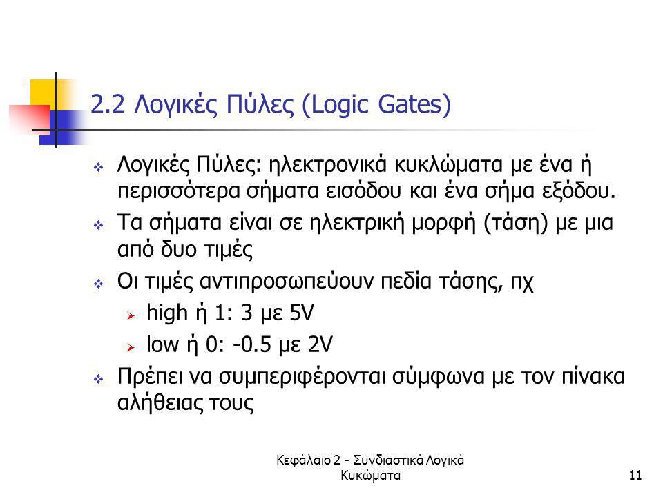 2.2 Λογικές Πύλες (Logic Gates)