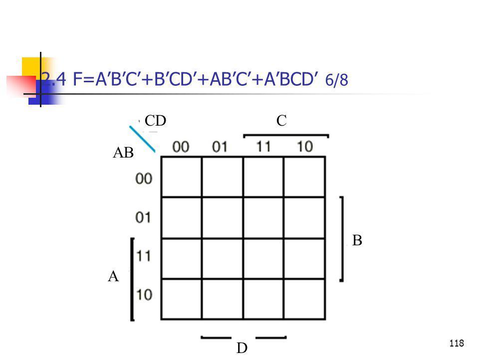 2.4 F=A'B'C'+B'CD'+AB'C'+A'BCD' 6/8