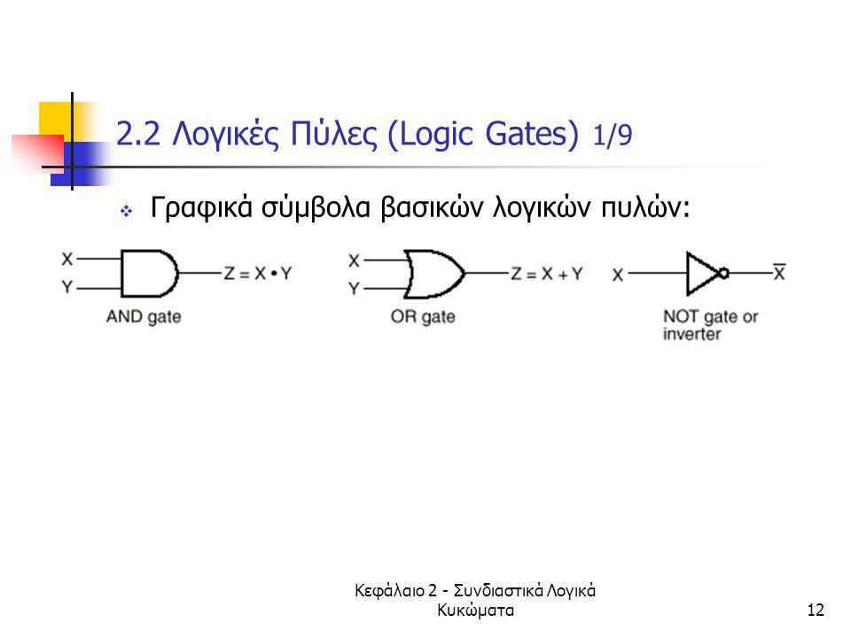 2.2 Λογικές Πύλες (Logic Gates) 1/9