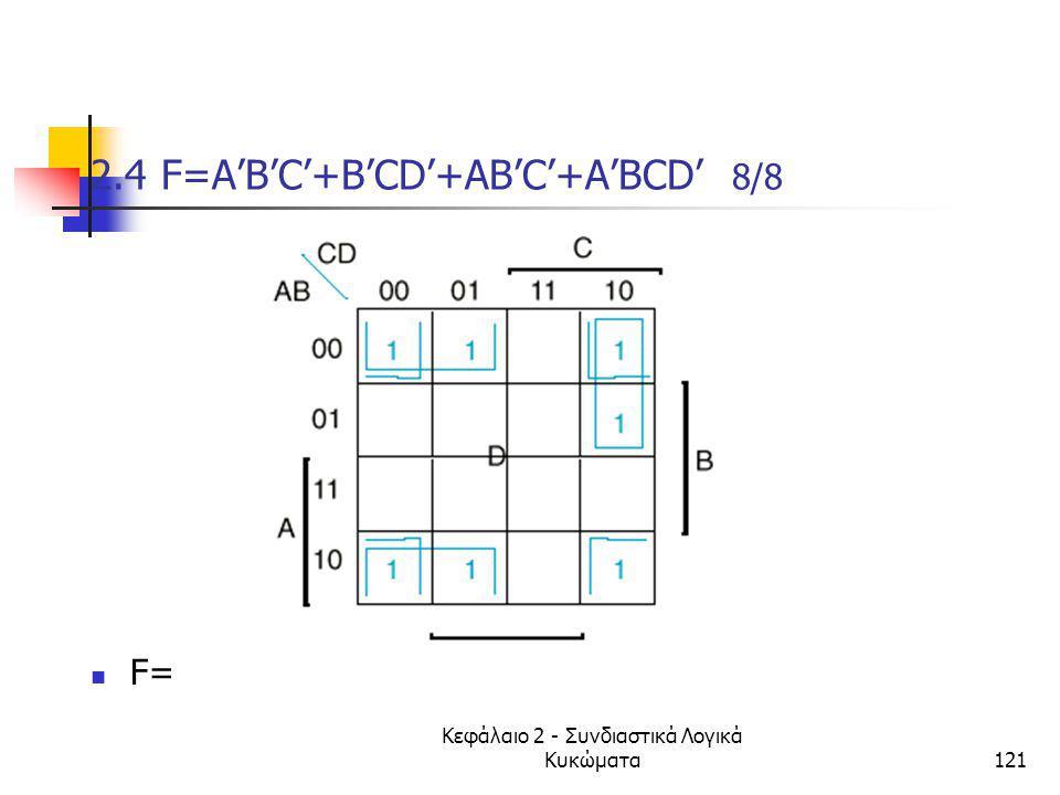 2.4 F=A'B'C'+B'CD'+AB'C'+A'BCD' 8/8