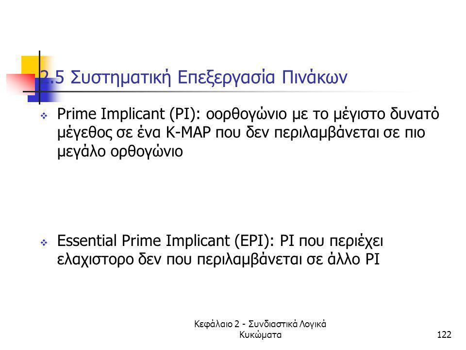 2.5 Συστηματική Επεξεργασία Πινάκων