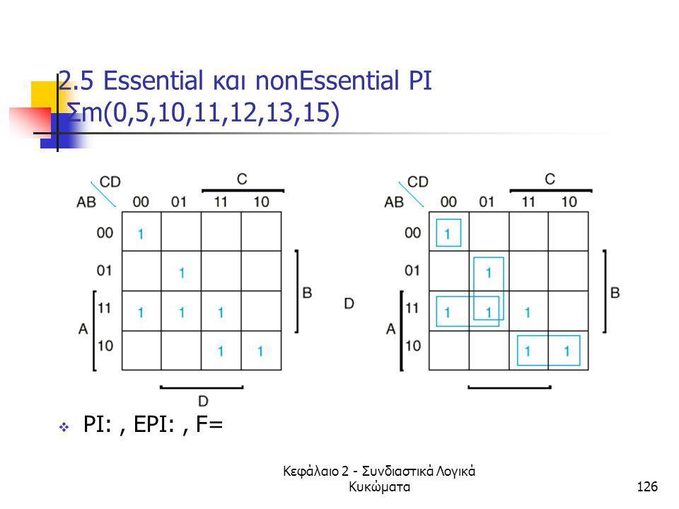 2.5 Essential και nonEssential PI Σm(0,5,10,11,12,13,15)
