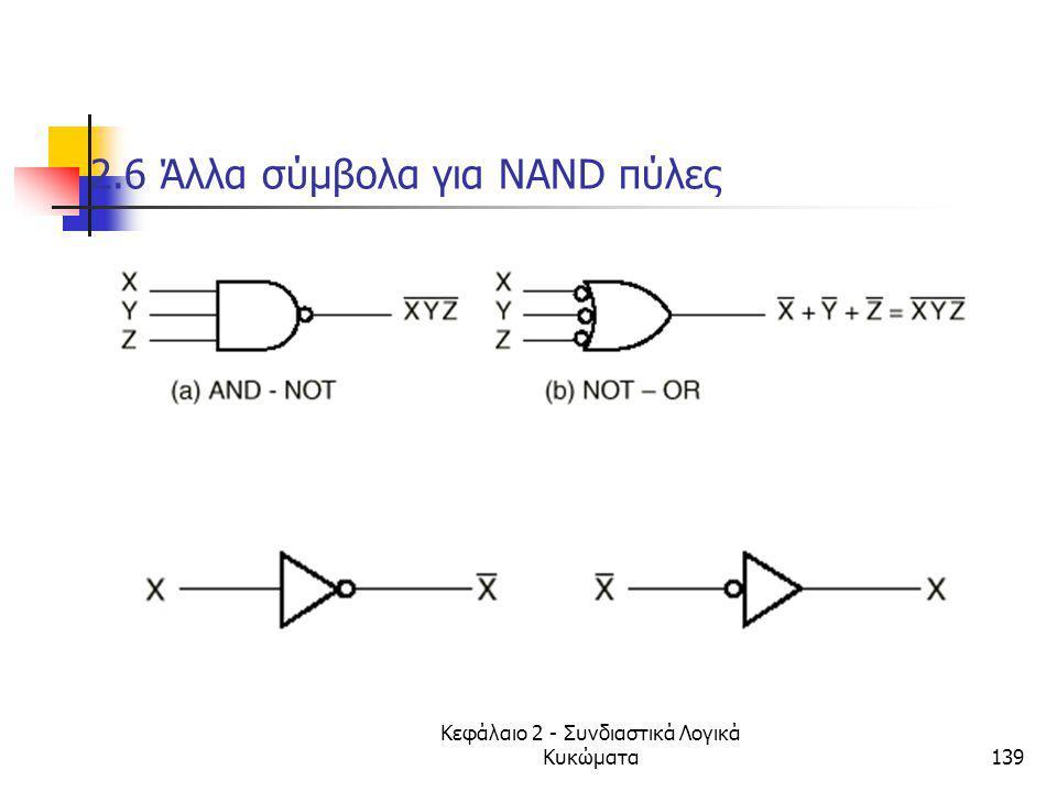 2.6 Άλλα σύμβολα για NAND πύλες