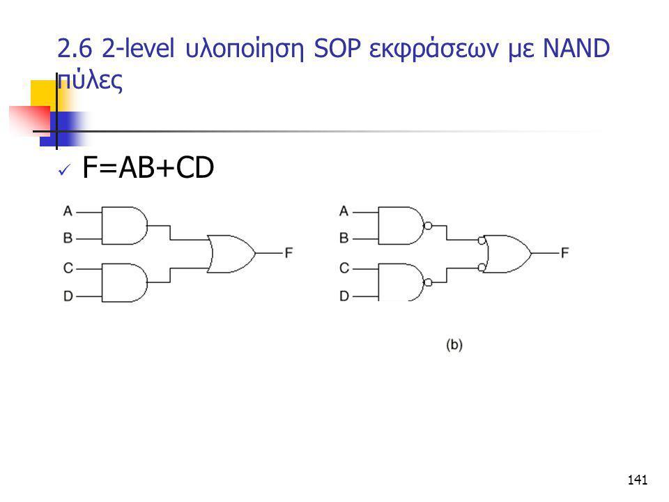 2.6 2-level υλοποίηση SOP εκφράσεων με NAND πύλες