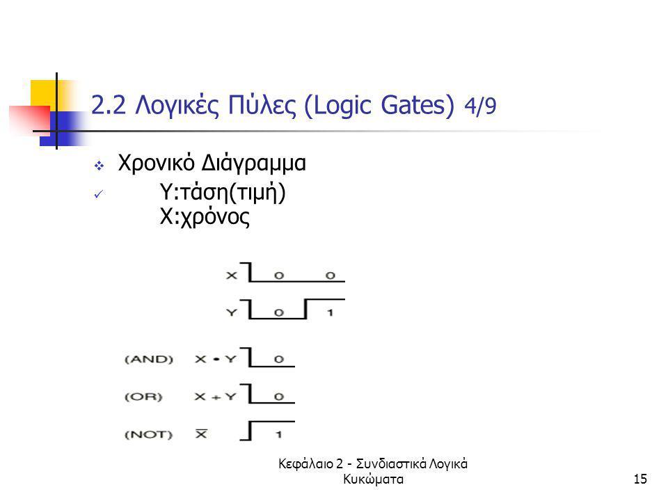 2.2 Λογικές Πύλες (Logic Gates) 4/9