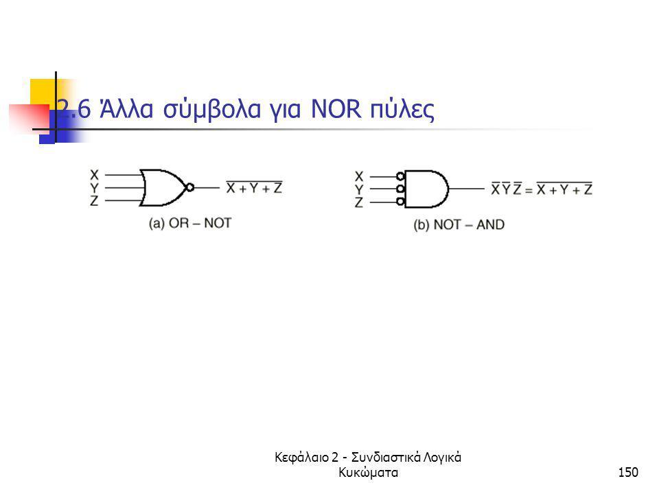 2.6 Άλλα σύμβολα για NΟR πύλες