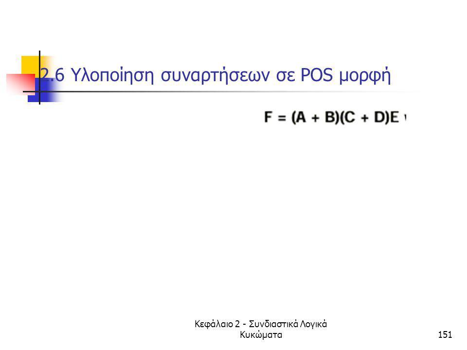 2.6 Υλοποίηση συναρτήσεων σε POS μορφή
