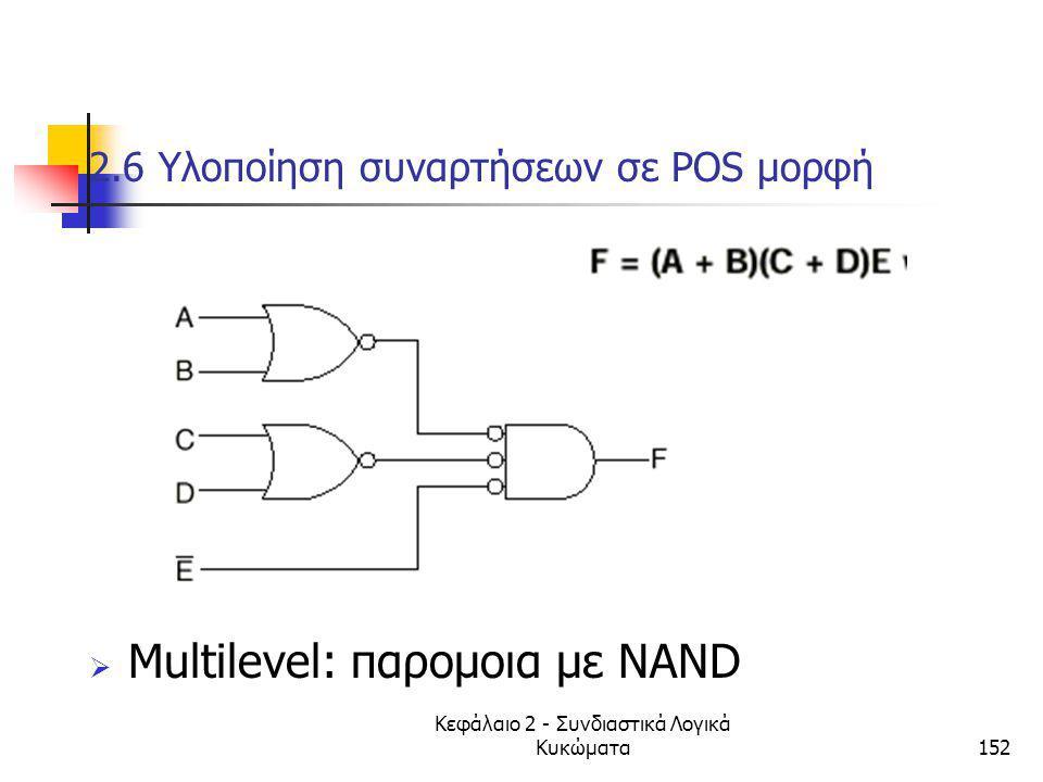 2.6 Yλοποίηση συναρτήσεων σε POS μορφή