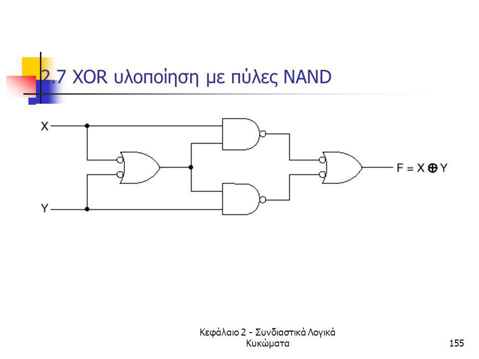 2.7 ΧΟR υλοποίηση με πύλες NAND