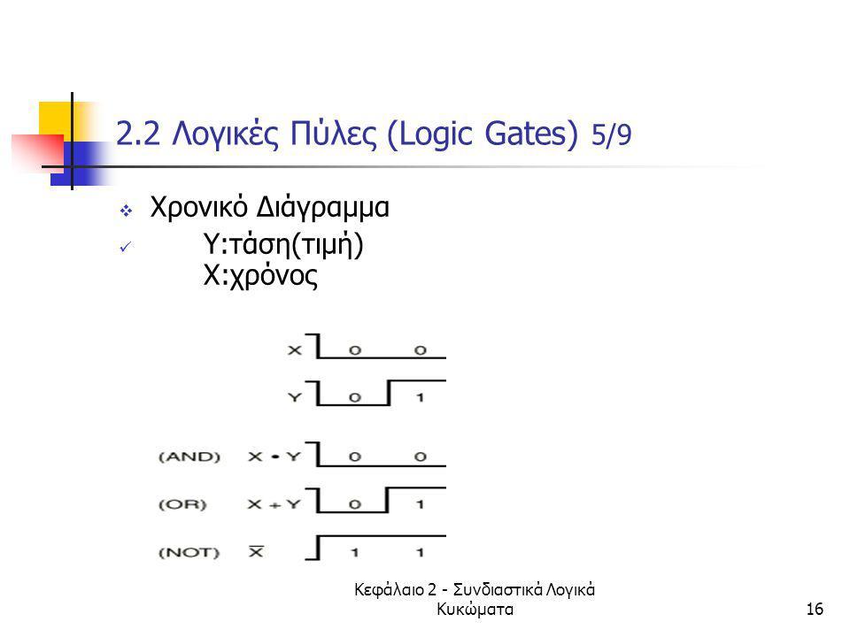 2.2 Λογικές Πύλες (Logic Gates) 5/9