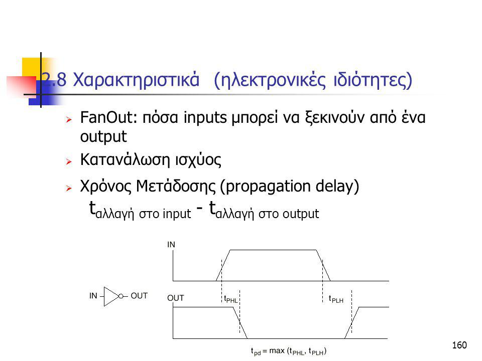 2.8 Xαρακτηριστικά (ηλεκτρονικές ιδιότητες)