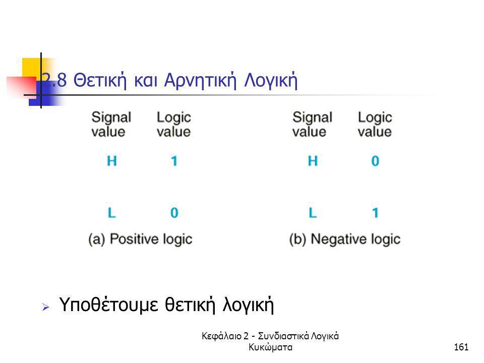 2.8 Θετική και Αρνητική Λογική