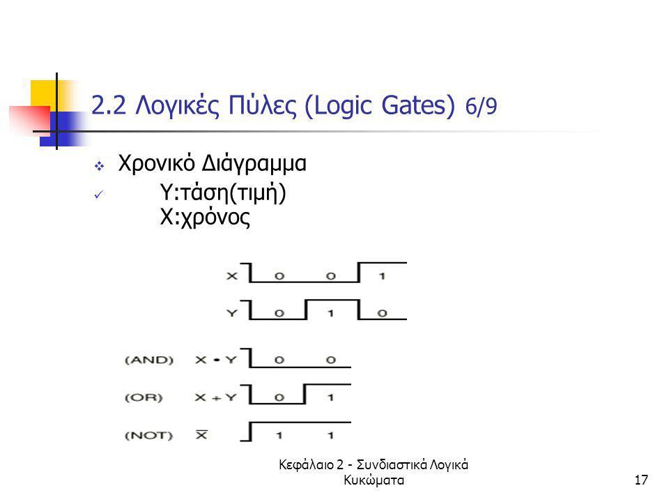 2.2 Λογικές Πύλες (Logic Gates) 6/9
