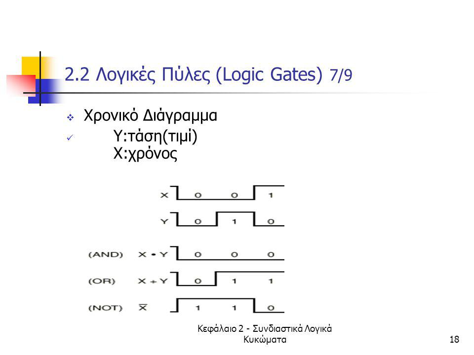2.2 Λογικές Πύλες (Logic Gates) 7/9
