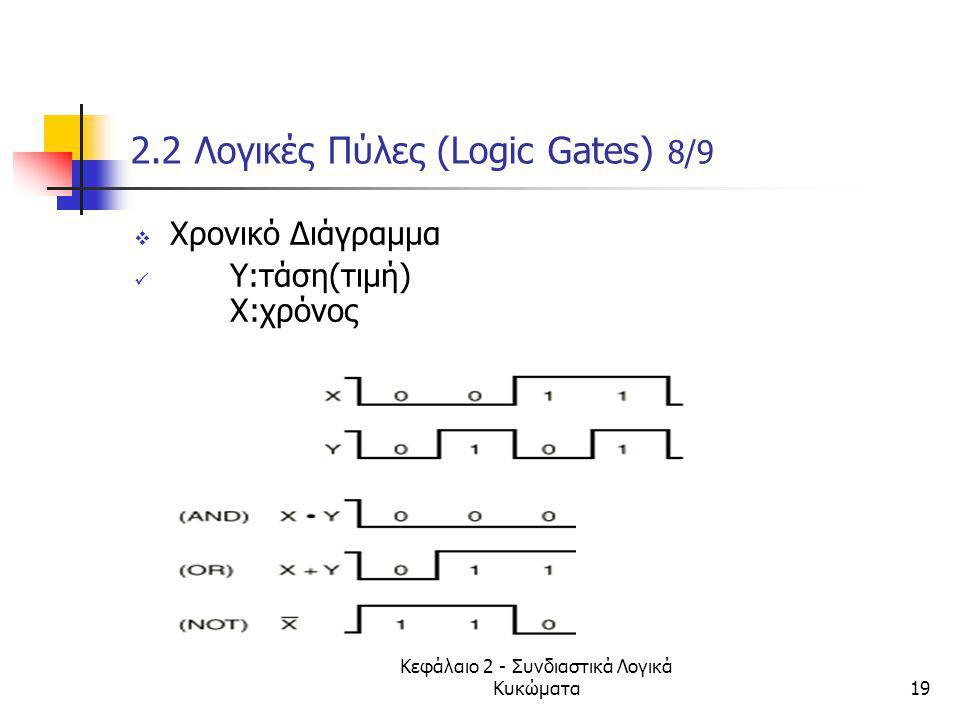 2.2 Λογικές Πύλες (Logic Gates) 8/9