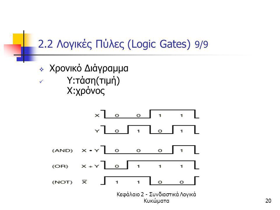 2.2 Λογικές Πύλες (Logic Gates) 9/9