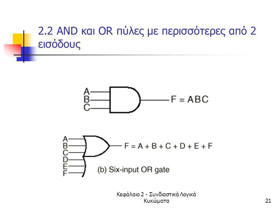 2.2 AND και OR πύλες με περισσότερες από 2 εισόδους