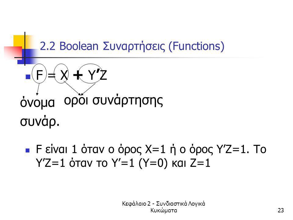 2.2 Βοοlean Συναρτήσεις (Functions)