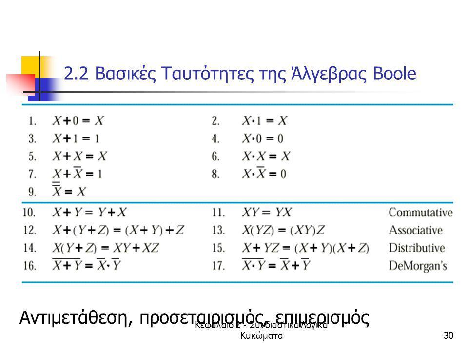 2.2 Βασικές Ταυτότητες της Άλγεβρας Βοοle